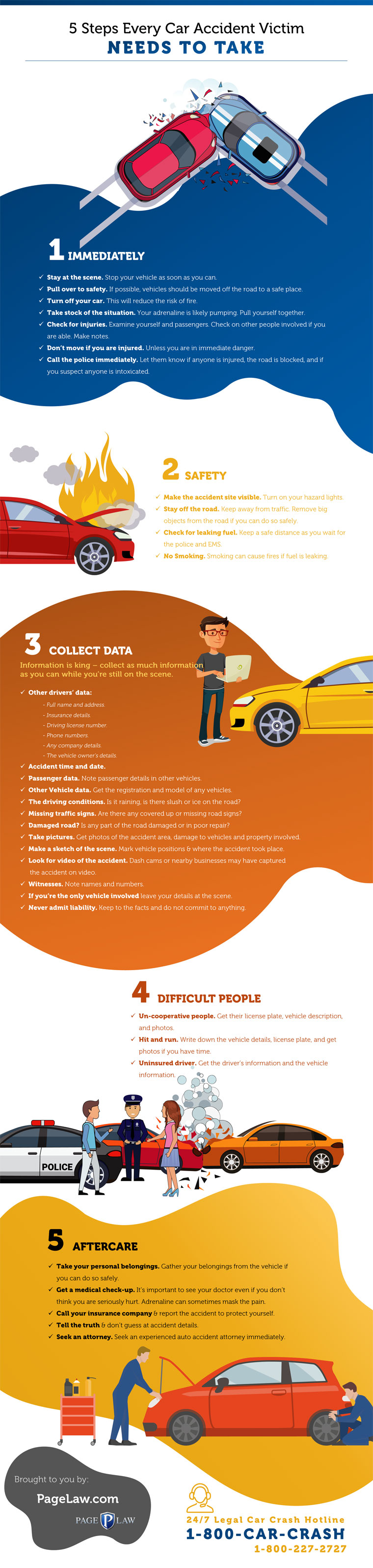 Five steps to take after a car accident